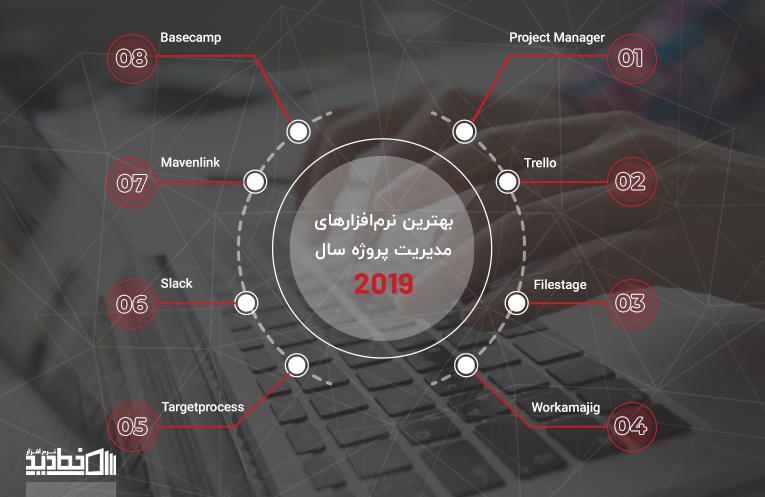 نرمافزار مدیریت پروژه
